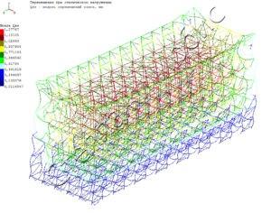 Гравитационный стеллаж распределение перемещений