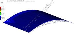 Крыша-арка распределение напряжений