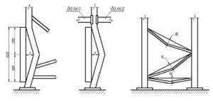 Рисунок Б.1 - Максимально допустимые значения деформации элементов