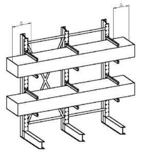 Рисунок 11 - Размещение грузов на консольных стеллажах
