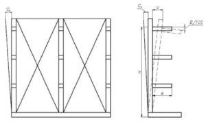 Рисунок 13 - Прогиб элементов консольных стеллажей