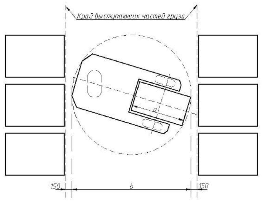 Рисунок 4 - Параметры зазора между ШТ и грузами