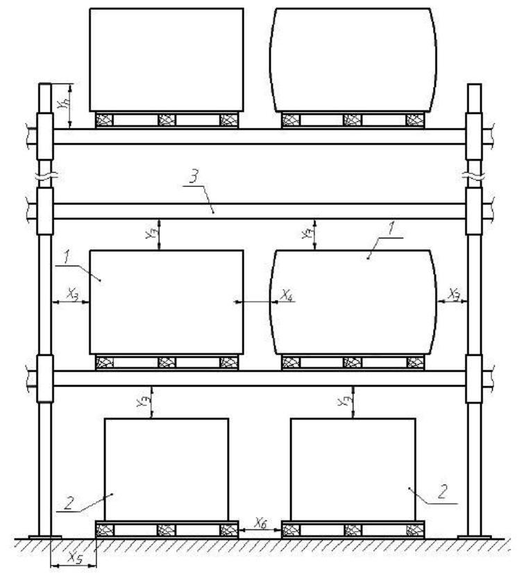 Рисунок 5 - Схема размещения груза в секции