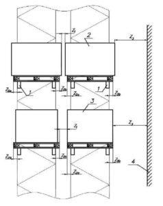 Рисунок 6 - Схема установки груза на балках