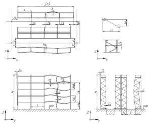 Рисунок 7 - Параметры, подлежащие контролю в ненагруженном состоянии системы